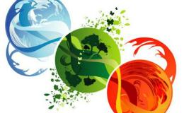 Seminario Acreditable de Posgrado: Percepción Ambiental